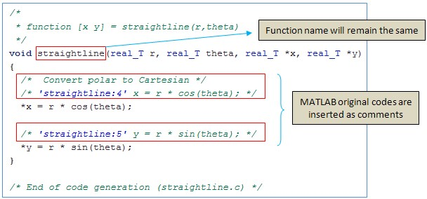 matlab-coding